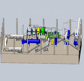 High Capacity Horse Rendering Plant  Suitable For Large Slaughter House
